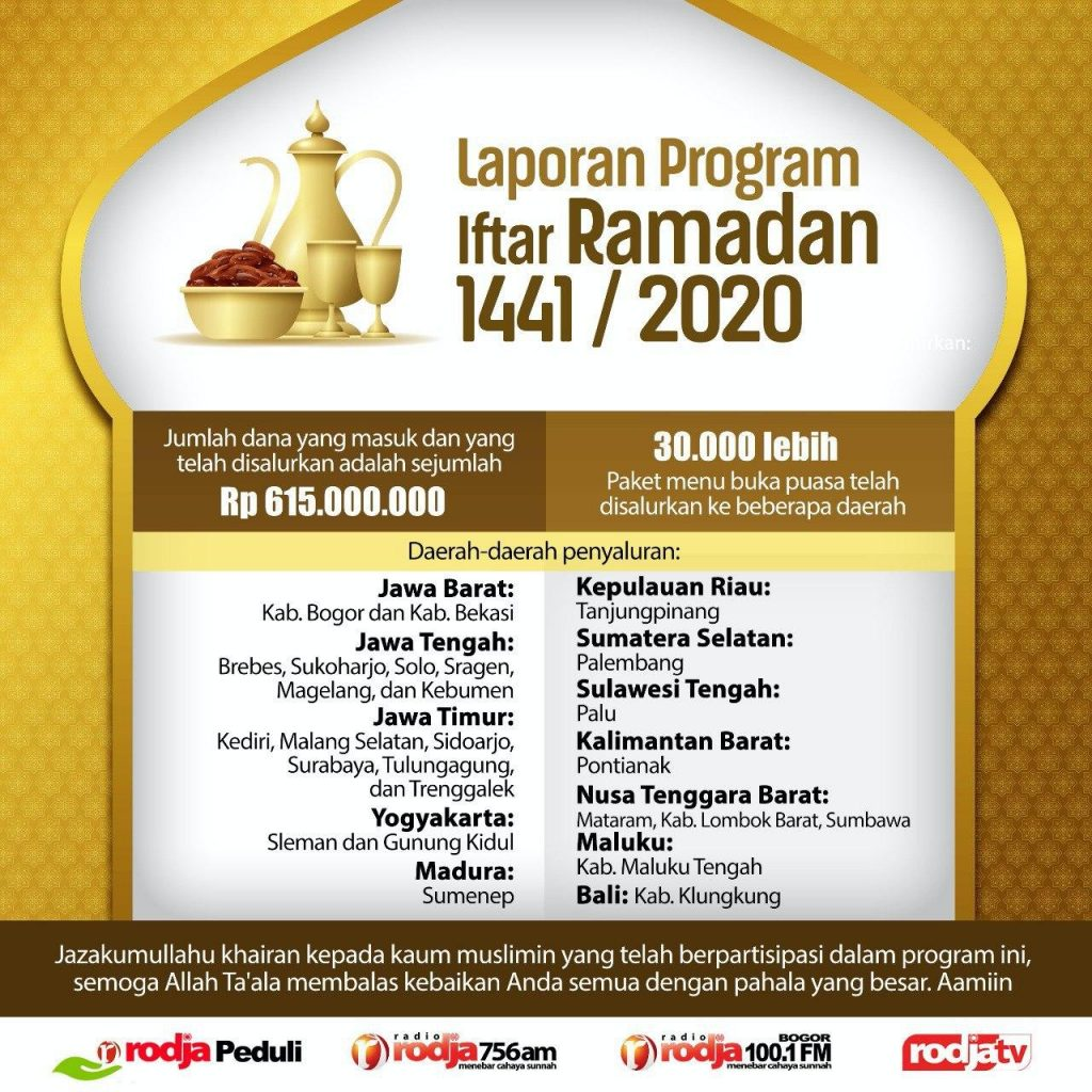 Laporan Program Iftar Ramadan 1441 2020