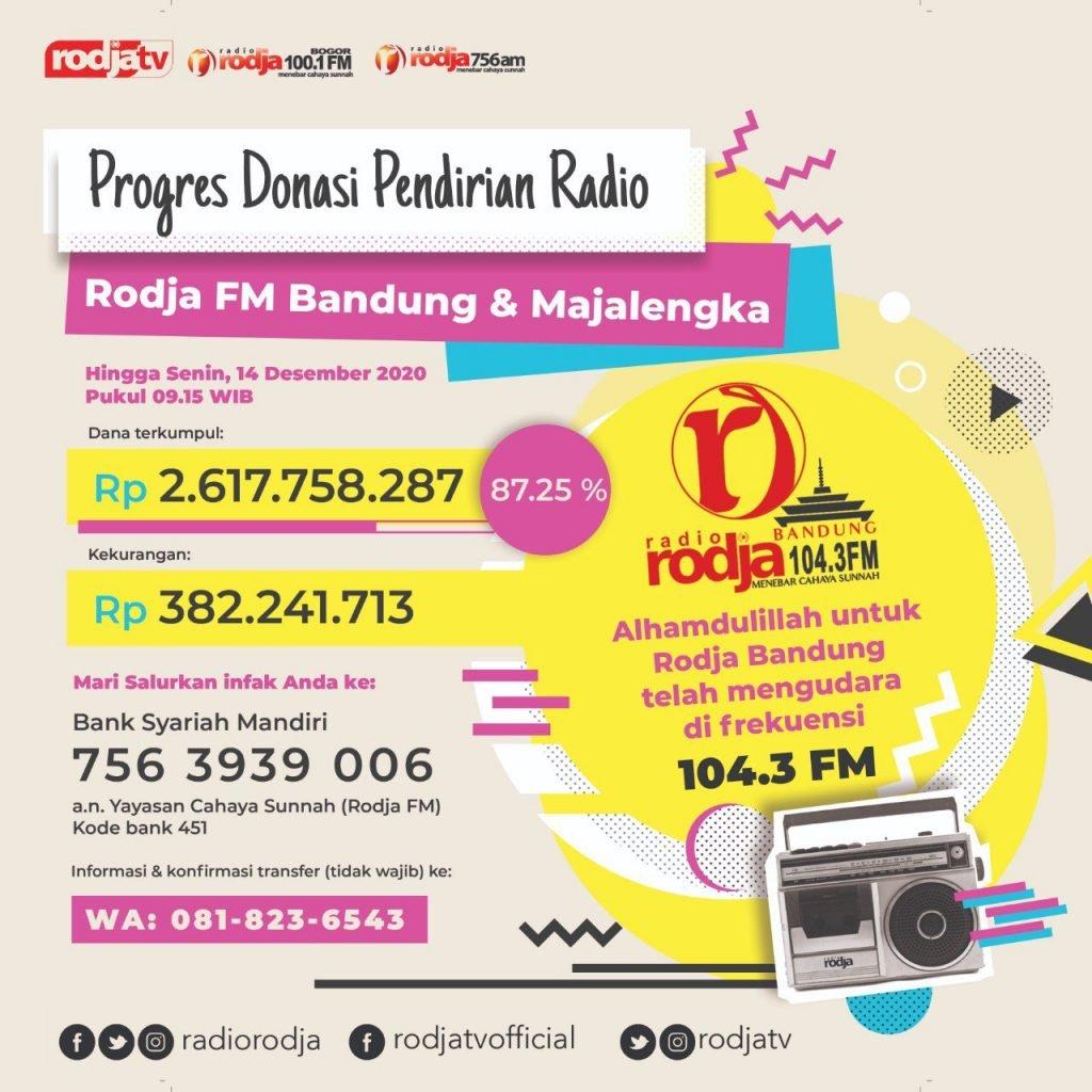 Progres Donasi Pendirian Radio FM