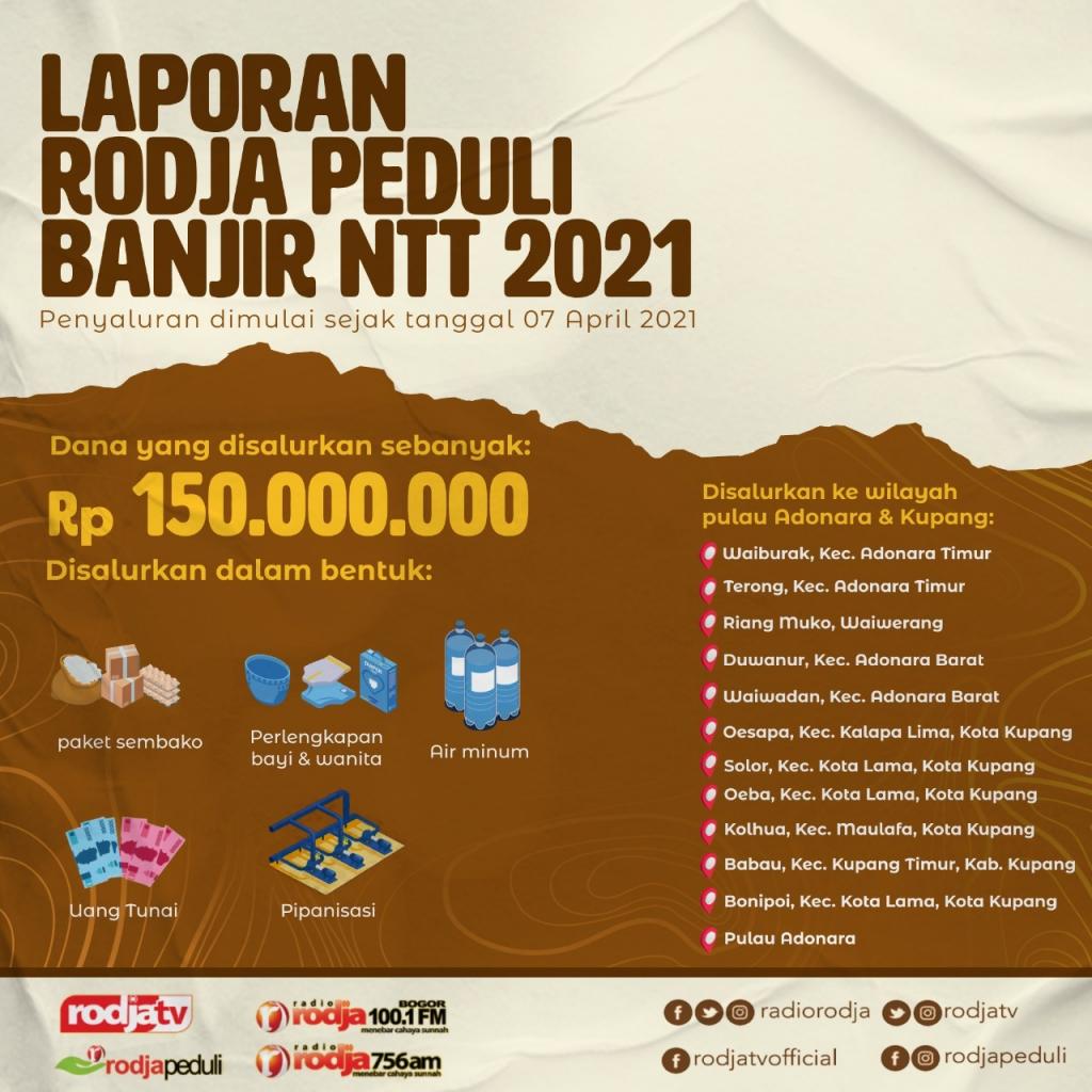 Grafik Laporan Rodja Peduli Banjir NTT 2021